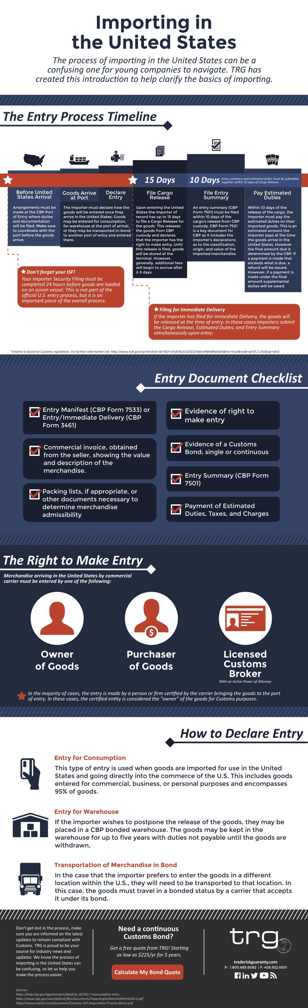 Importing in the United States | U S Entry Process | TRG