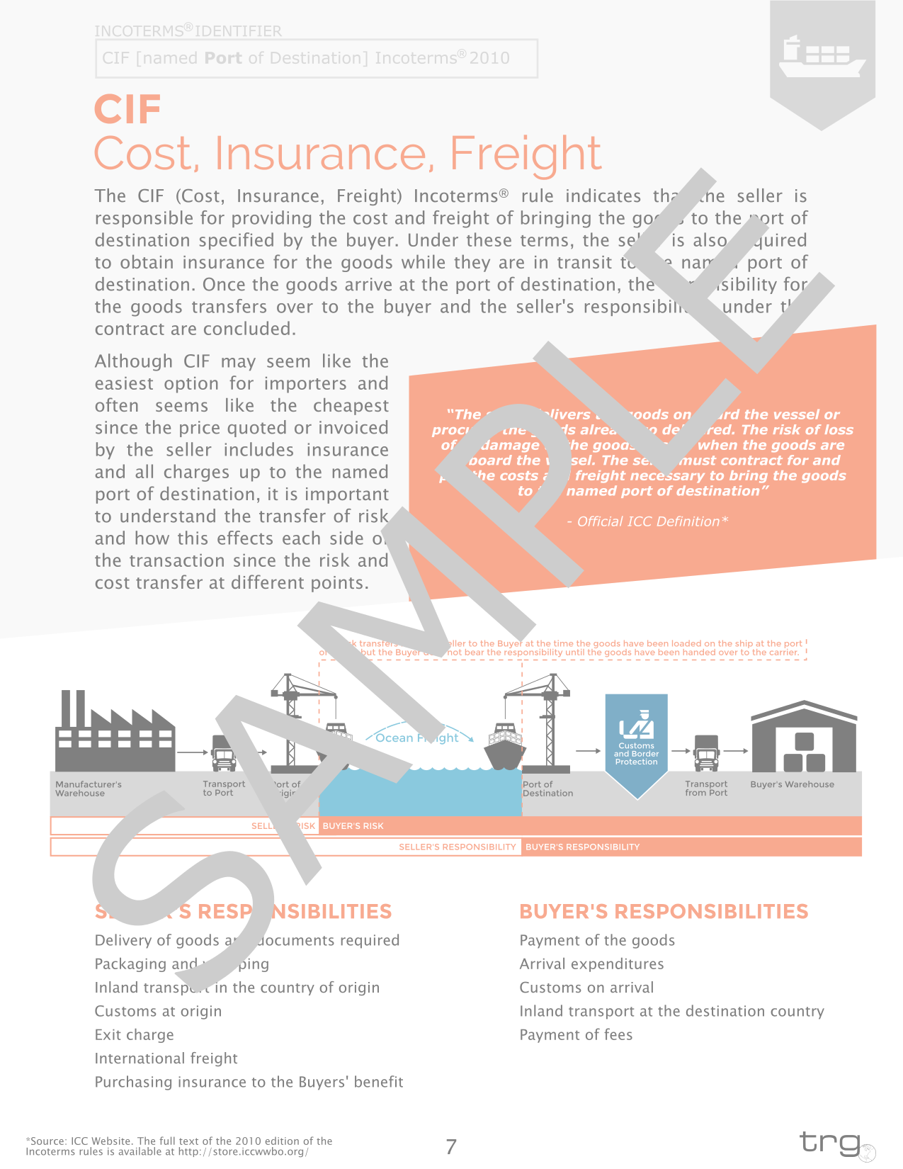 Trade Risk Guaranty provides an Incoterms Desk Reference for U.S. Importers.