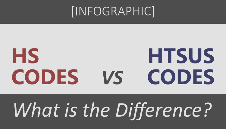 HTSUS Codes and HS Codes: What's the Difference?