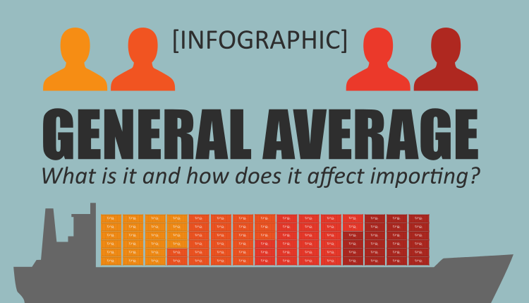 What is General Average and how does it affect an importer?