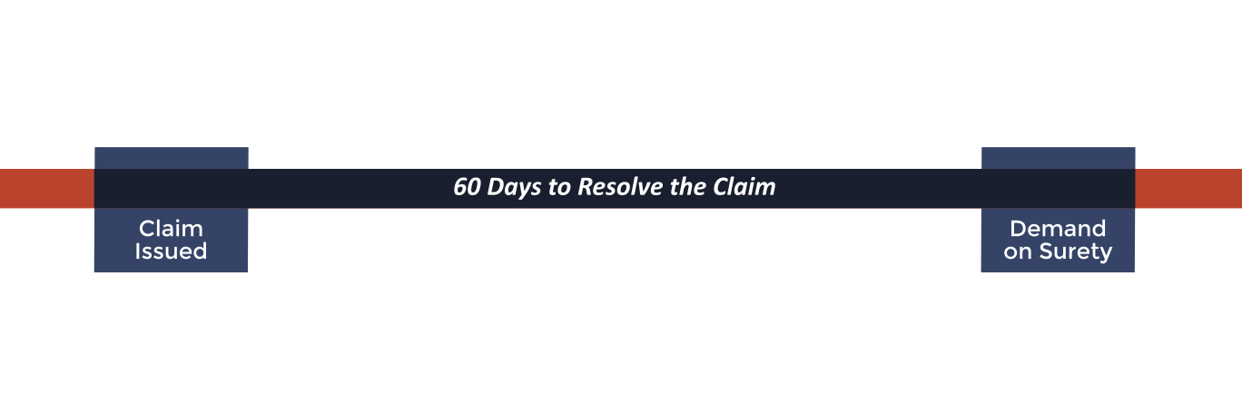 TRG provides a simple timeline for what to do when you receive a Liquidated Damages Claim.