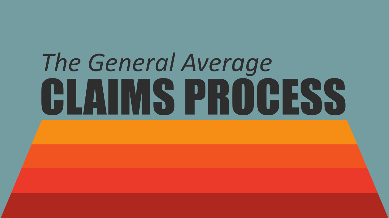[Video] What is General Average Claims Process?