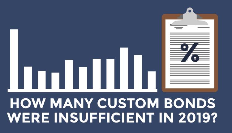 Number of Insufficient Customs Bonds in 2019